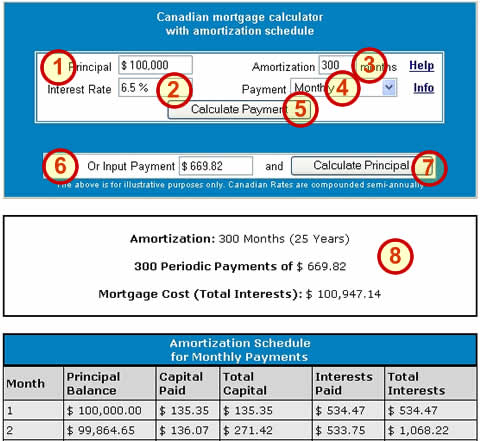mortgage calculator amortization table. Canadian mortgage calculator