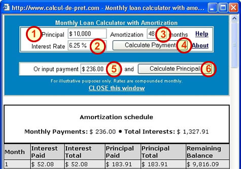 mortgage calculator amortization table. Monthly Loan Calculator with